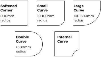 Radius corners